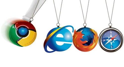 Web Browser Rankings
