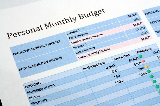 Tips for Preparing Personal Budget