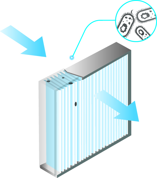 3 Ways to Clean Electronic Air Filters Fast and Effectively