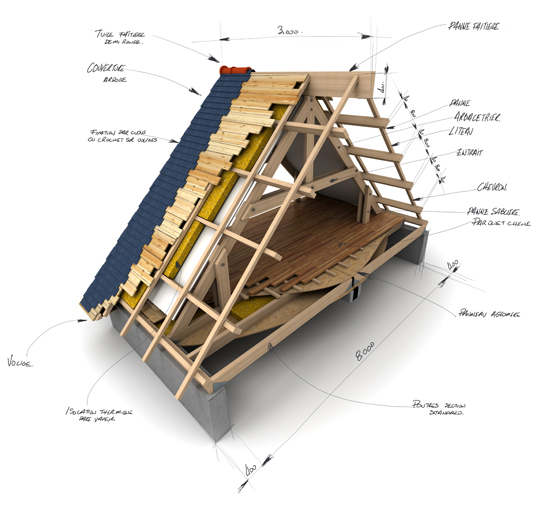 Average Roof Size Roofers Talk Local Blog Talk Local