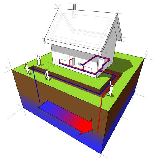 Geothermal Heat Exchanger Pump Cost