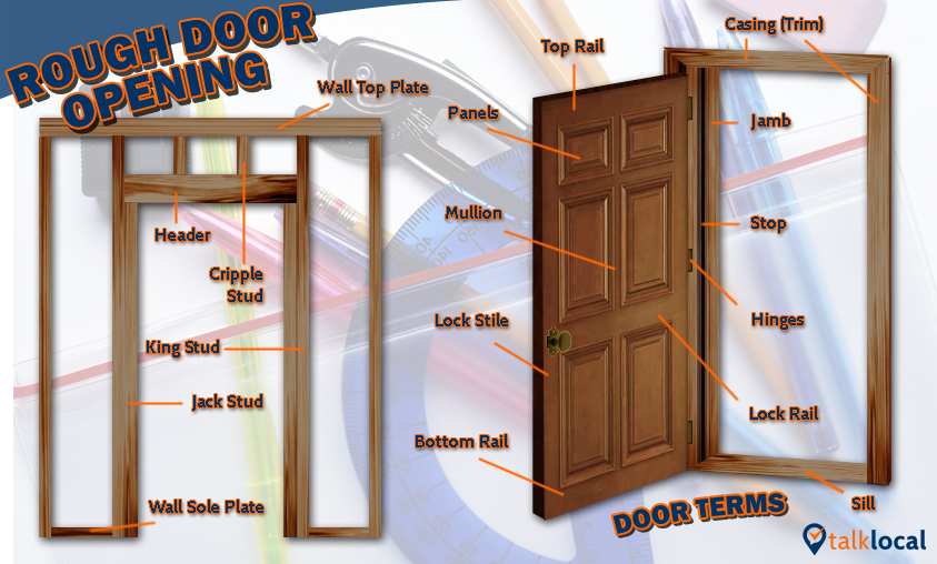How to Fix a Kicked in Door - Handyman - TalkLocal Blog — Talk Local ...