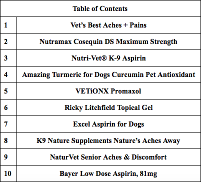 tabl of contents of top 10 pain medications for dogs